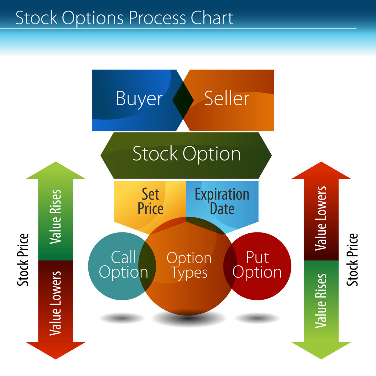 Fx options strategy