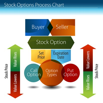 Futures options sgrf investments limited