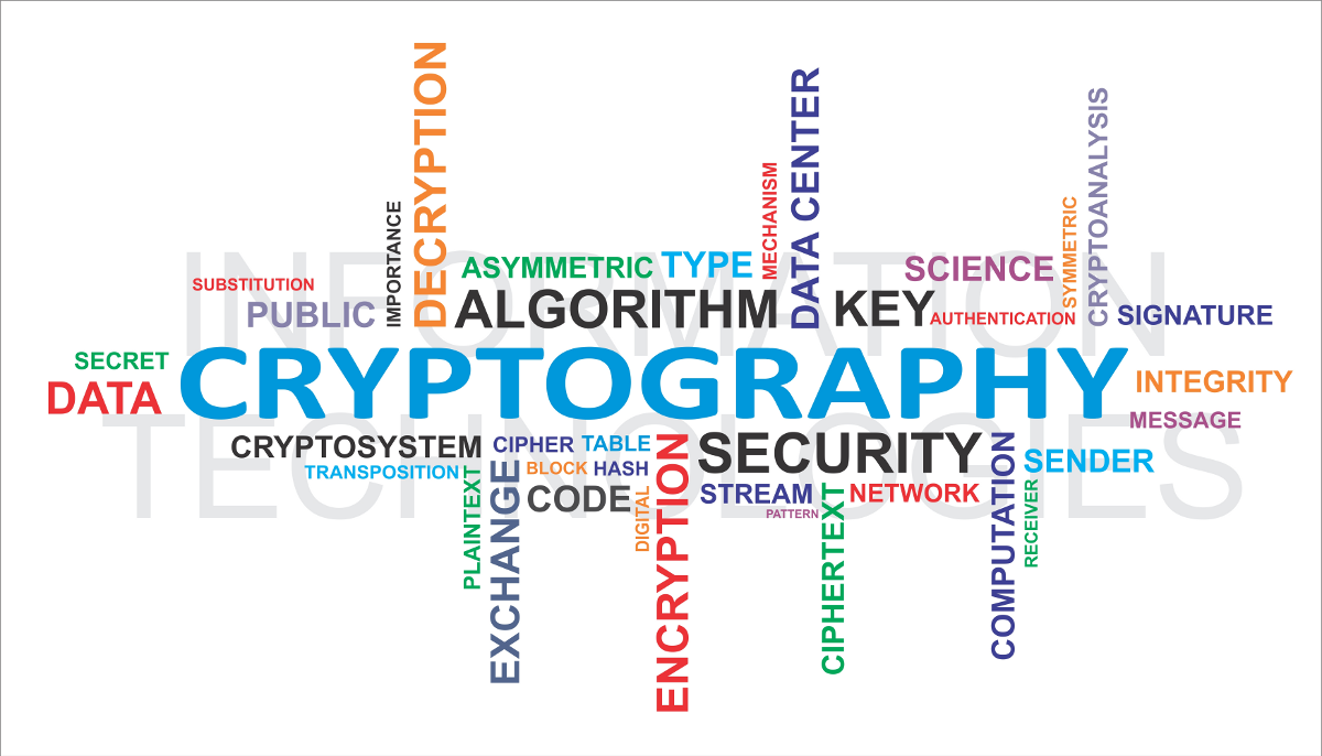 history and uses of criptography Classical cryptography [] the earliest known use of cryptography is found in non-standard hieroglyphs carved into monuments from egypt's old kingdom (ca.