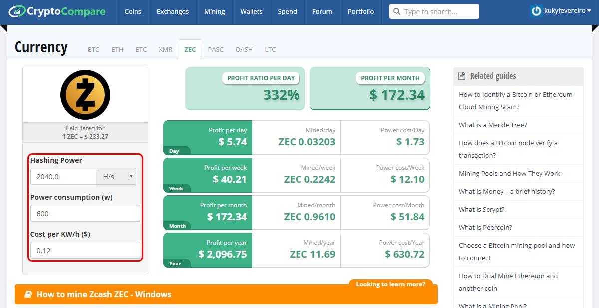 Altcoin Mining Calculator Best Cloud Mining Litecoin