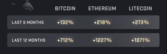 cheap crypto with high potential