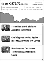 Bitcoin Eth And Zcash Price Widget Chart News Multiple Cryptocurrency Widgets Cryptocompare