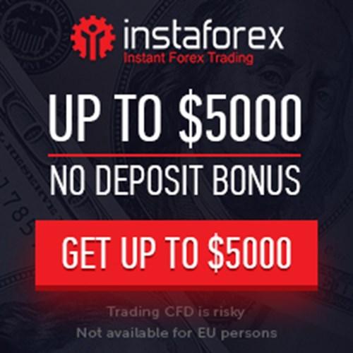 Internxt price INXT history