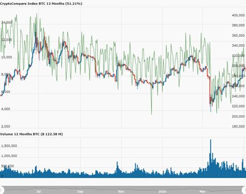 bitcoin trade forex
